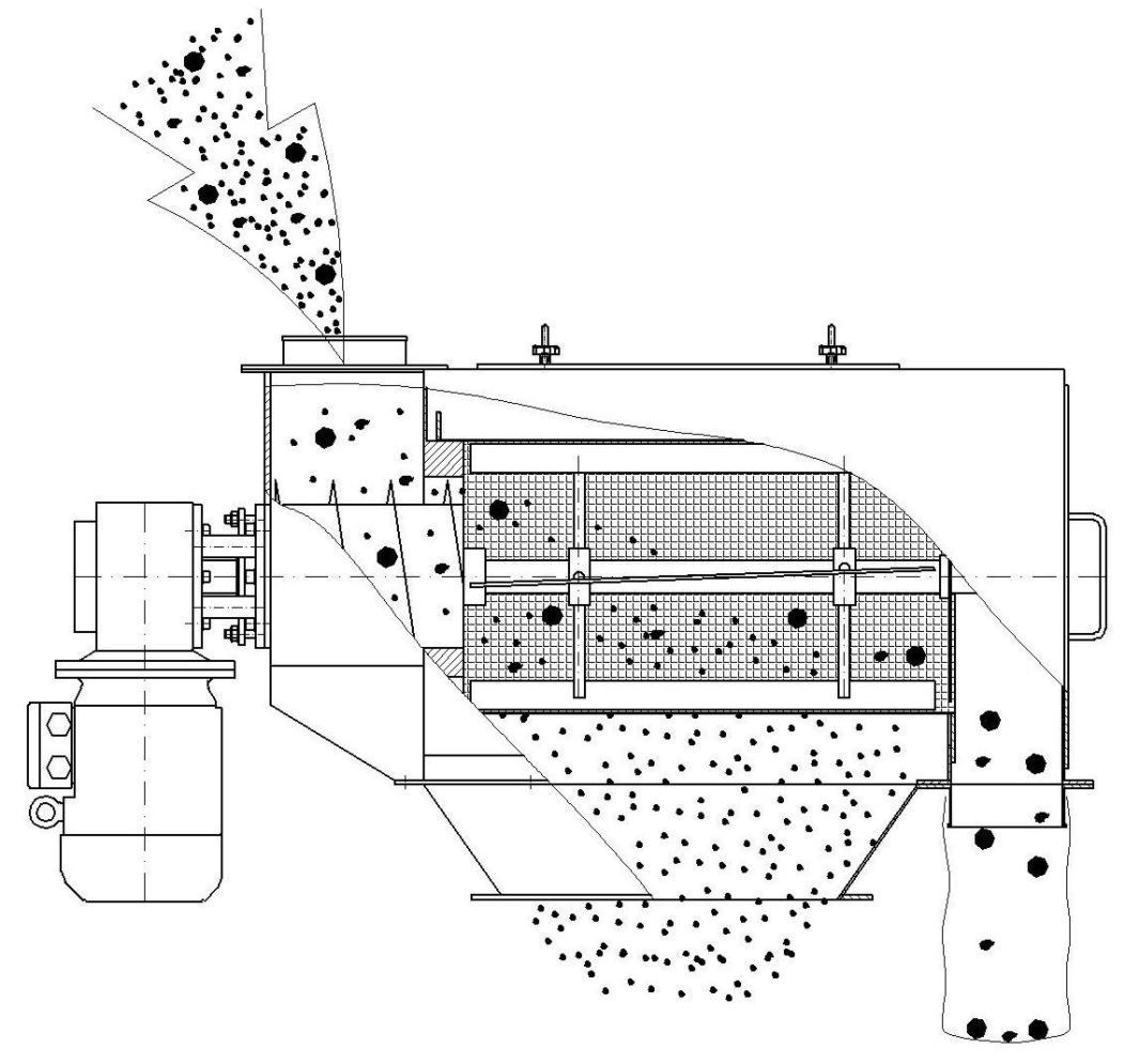 Przesiewacz cylindryczny typ PC-400